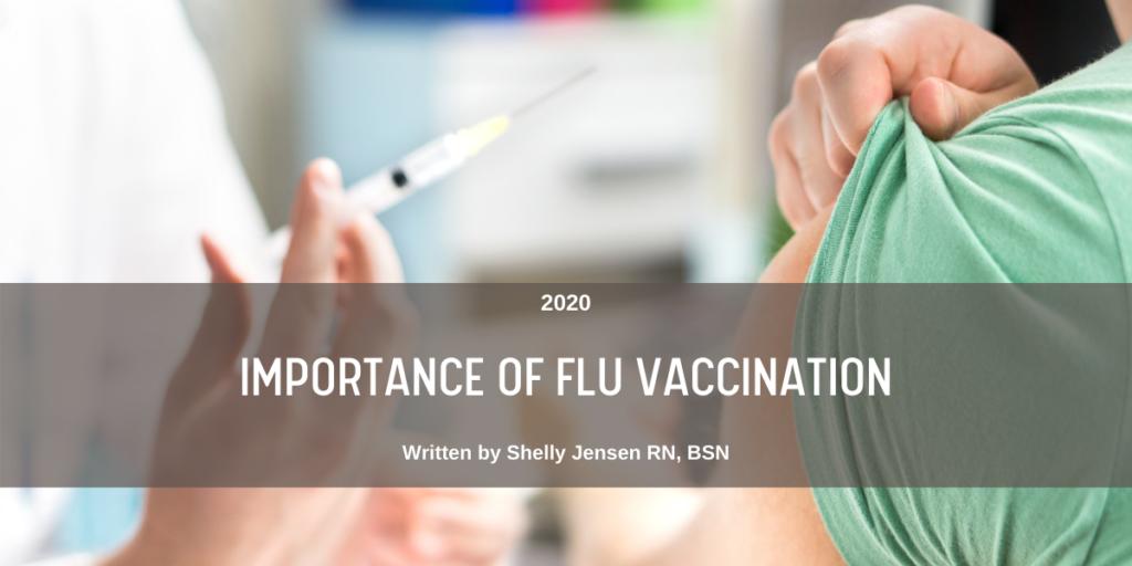 Importance of Flu Vaccination blog header