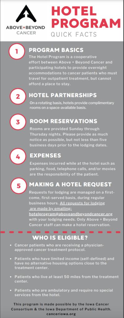 Hotel Program Quick Facts
